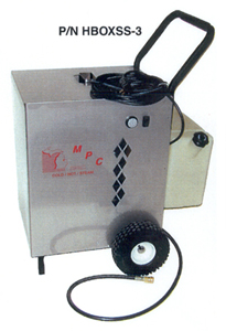 Pumps Pressure Washers